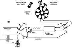 volvo penta 5 7 engine wiring diagram boat volvo cars motorcycles motorcycle