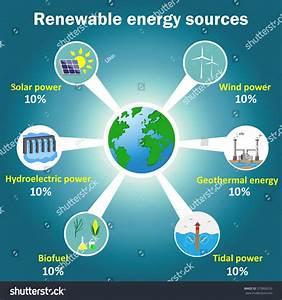 Renewable Energy Sources Infographics Illustration Solar