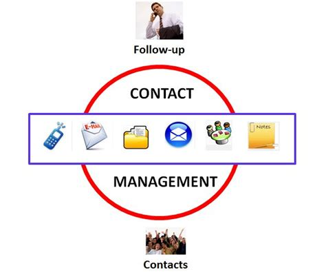 Contact Managementcrm Management  Inbound Marketing. Texas Board Of Chiropractic Examiners. Typical Term Life Insurance Rates. It Asset Management Group Cash For Your Home. Online Associate Degree Programs Social Work. What Is A Jeep Wrangler Home A C Repair Costs. Active Directory Access Control. Physical Therapy Online Degrees. Bank Of America Login Online