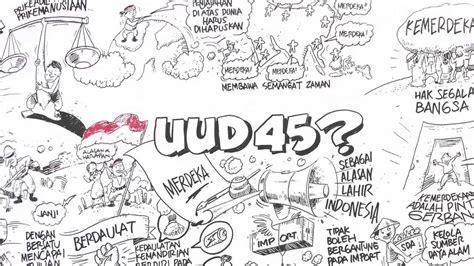 kedudukan pembukaan uud  negara kesatuan republik indonesia tugas sekolah