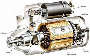 Starter Motor  The Ultimate Guide With 24 Q U0026a