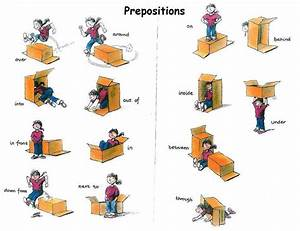 Prepositions of place and movement | Intermedio 2