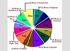Religious Liturgical Calendar And Its Colors New