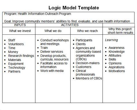 Logic Model Template Logic Model Template Powerpoint Search Process