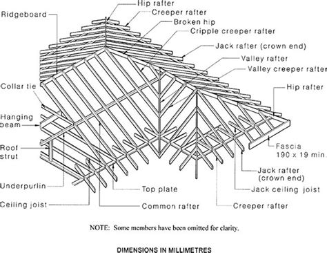 Hip And Valley Roof Construction by 37 Best Architecture Construction Terminology Images On
