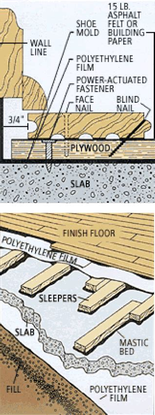 can you install hardwood floors on concrete slab home improvement new wood flooring