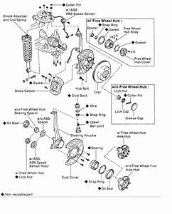 Front Wheel Bearing Replacement  How Do I Replace The