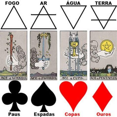 Varadouro Sagrado Hermetismo  Os 4 Elementos