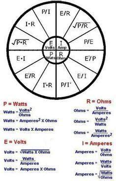 electrical symbols  blueprints kitchen stuff