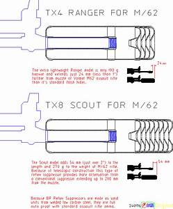 Silenced Mg-34