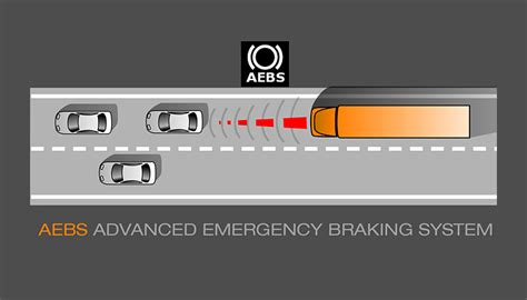 Advanced Emergency Braking System - DAF Corporate