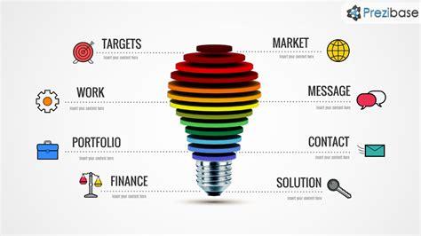 Template Best Template Idea Great Ideas Prezi Template Prezibase