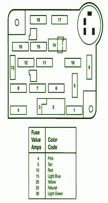 94 Aerostar Fuse Box Diagram by 1997 Ford Aerostar Fuse Box Diagram Circuit Wiring Diagrams