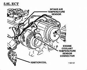 2004 Dodge Durango Thermostat Location