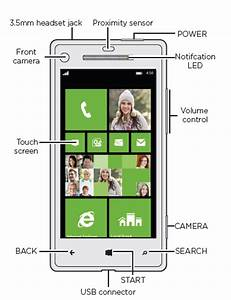Htc Accord Windows Phone Diagram Leaked  Further Affirms