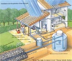 Système De Récupération D Eau De Pluie : r cup ration des eaux de pluie mode d 39 emploi bioaddict ~ Dailycaller-alerts.com Idées de Décoration
