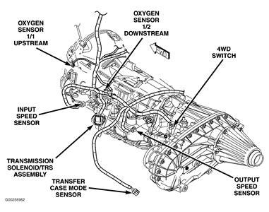 Dodge 44re Transmission Diagram by P 225 N 227 O Encontrada Mais Que Realidade