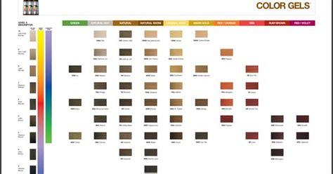 Redken Color Gels Chart