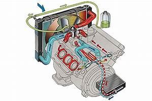 Circuit De Refroidissement Moteur : circuit de refroidissement d 39 un moteur moteur pinterest ~ Gottalentnigeria.com Avis de Voitures