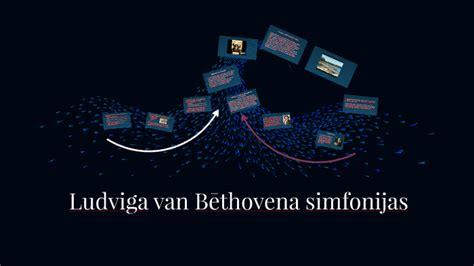 Ludviga van Bēthovena simfonijas by Sintija Bērziņa