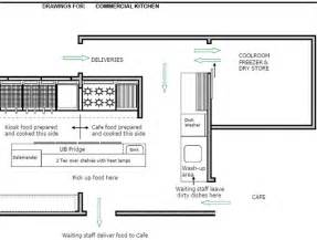 commercial kitchen layout ideas alfa img showing gt simple restaurant kitchen designs