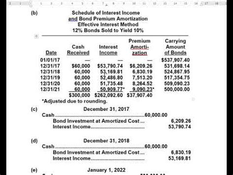 Amortized Cost Bond Investment (Premium Bond) E9 3 - YouTube