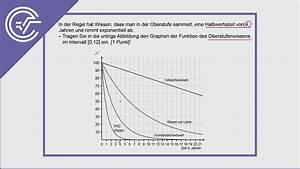Halbwertzeit Berechnen : bifie aufgabenpool mathematik erkl rt mit videos f r ahs ~ Themetempest.com Abrechnung