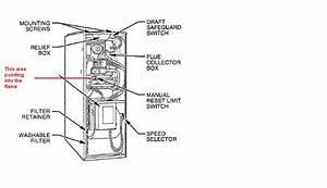 Carrier Gas Furnace Model 58 Wiring Diagram Carrier Gas  Bryant Furnace Flame Sensor Location