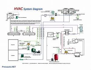 Dual Rv Battery Wiring Diagram