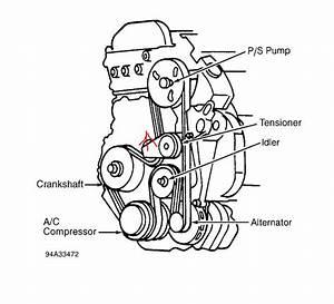 Need Instructions For Cadillac 1995 El Dorado Serpentine