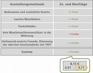 Vergleichsmiete Berechnen : mietspiegel richtig lesen so geht s ~ Themetempest.com Abrechnung