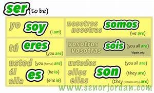 Señor Jordan 39 S Spanish Videos Blog Archive 01 Present