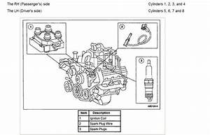 Ford 5 4 Firing Order Diagram
