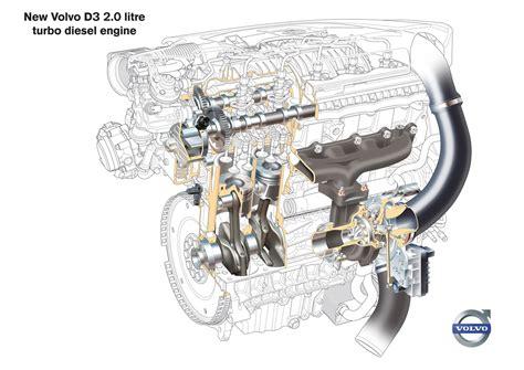 upgraded  engine  enhanced performance  reduced