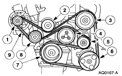 2006 Ford Focu Belt Diagram by No Comment Added