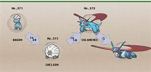Pokémon of the Week - Salamence