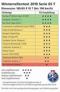Fulda Montero 3 Test : tcs winterreifentest einzig markenreifen berzeugen im test ~ Kayakingforconservation.com Haus und Dekorationen