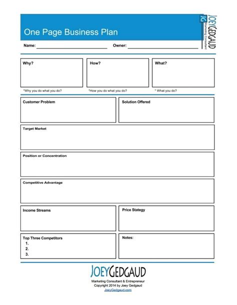 Collection of most popular forms in a given sphere. One Page Business Plan Template Free Business Plan Samples   Basic business plan, One page ...