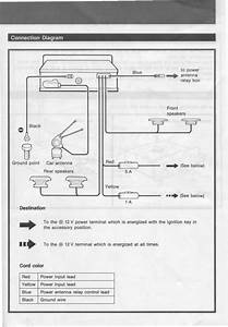 1983 Fleetwood Pace Arrow Owners Manuals  Sony Model Es