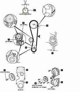 To Set Hyundai Exeal 1998 Cam And Crank Timming