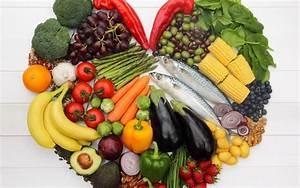 Diagram Of Healthy Eating