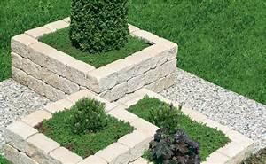 Steingarten Gestalten HochbeetHochbeet Selber Anlegen
