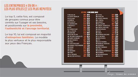 comite entreprise bureau veritas bureau veritas dans le top 50 des entreprises les plus r 233 put 233 es et les plus utiles