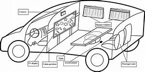 Interior Cabin Layout Of The Renault Espace Instrumented Car