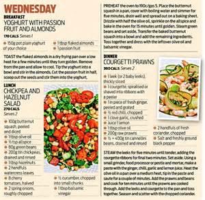 Diet for Type 2 Diabetes Meal Plan