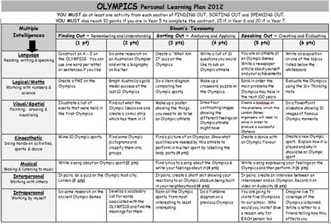 Olympics Personal Learning Plan A Grid Of Activities On. Maintenance Log Book Template. Software Release Notes Template. Gift Card Holder Template. Christmas Flyer Template Free Download. 50 Years Ago Facts 1967. 2016 Blank Calendar Template. Graduate Schools In Houston. Preschool Graduation T Shirts