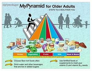 Nutrition Chart For Adults Food Pyramids For Older Adults Our Dietary Needs Change