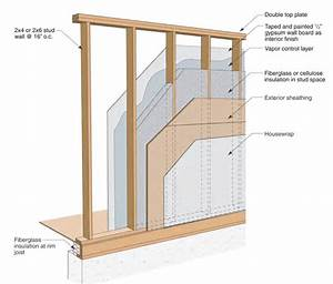 1 Standard Wall Construction  Straube And Smegal 2009