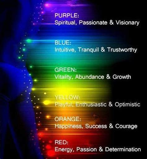 rainbow colors meaning rainbow color meanings to