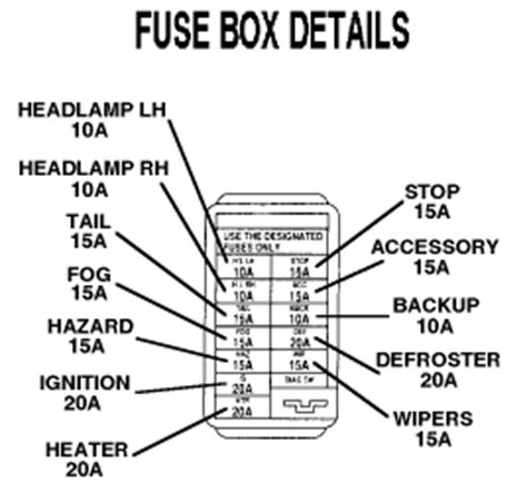 For 1994 Geo Tracker Fuse Box by I A 1993 Geo Metro Lsi Do You A Diagram For The